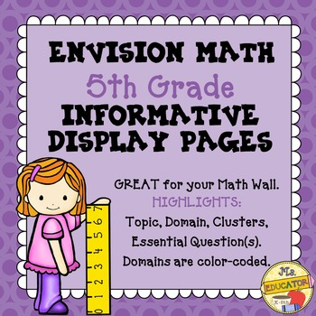 EnVision Math Common Core - 5th Grade Informative Display Pages