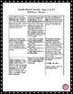 5th Grade Division - EnVision Topics 3, 4, 5