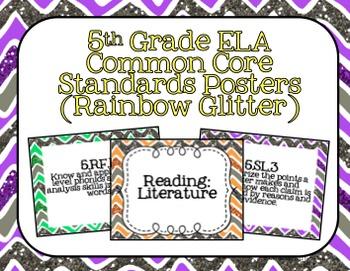 5th Grade ELA Common Core Posters- Chevron Glitter Pattern