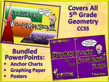 5th Grade Geometry CCSS (Bundled PowerPoint Pack)