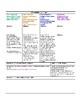 5th Grade Go Math Chapter 8 Plans