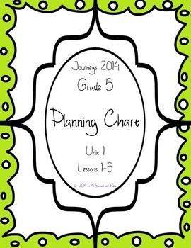 5th Grade Journeys 2014, Unit 1 Skills Planning Chart