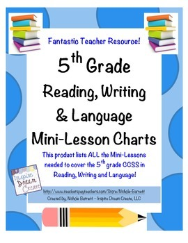 5th Grade Mini-Lesson Charts (Aligned with CCSS)