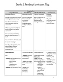 5th Grade Reading And Vocabulary Curriculum Map