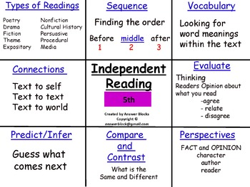 Independent Reading 5th