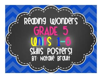 5th Grade Reading Wonders Skills Posters