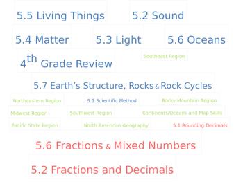 5th Grade SOL Binder Spine Labels