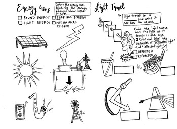 5th Grade STAAR review coloring sheet Energy and Light travel