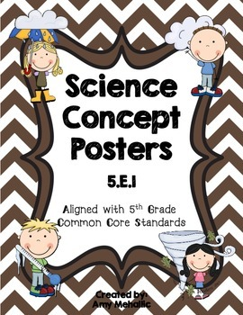 5th Grade Science Concept Posters 5.E.1 Seasons Weather In