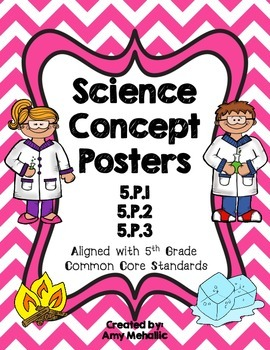 5th Grade Science Concept Posters 5.P.1 5.P.2 5.P.3 Force