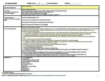 5th grade Science curriculum map for the year plans
