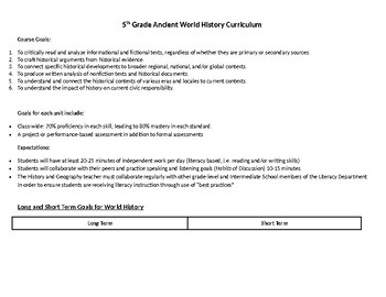 5th grade yearly History and Geography Curriculum-