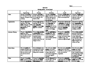 6 + 1 Traits of Writing Rubric for Narrative Writing