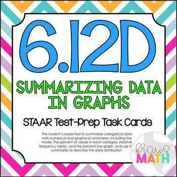 6.12D: Relative Frequency & Percent Graphs STAAR Test-Prep