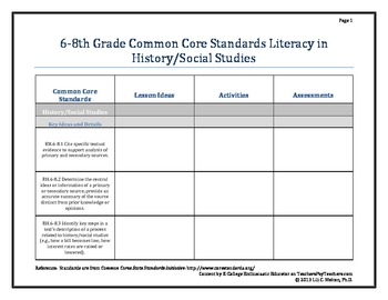 6-8 Grade Common Core Standards Literacy in History/Social