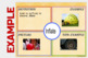 6 Digital INTERACTIVE Graphic Organizers Using Google Slides