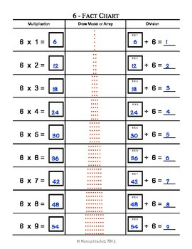 6 - Fact Chart: Multiplication, Division, and Drawing Mode