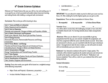 6 Grade Science Syllabus (TX-standards)
