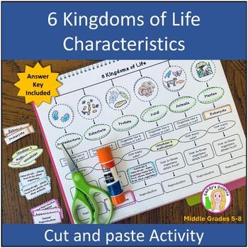 6 Kingdoms of Life Characteristics (cut and paste) Activity
