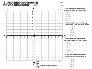 6.NS.6b Plotting Coordinates On 4 Quadrants