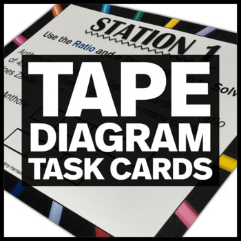 6.RP.A.3 Tape Diagram Stations
