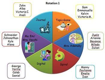 6 Rotation Centers Editable PowerPoint