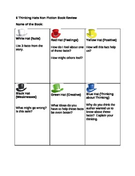 6 Thinking Hats Non Fiction Book Review