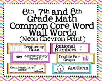 6th, 7th and 8th Grade Math Common Core Word Wall Words-Ne