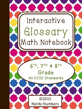 6th-8th Grade CCSS Math Vocabulary Frayer Model Interactiv