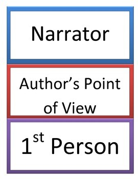 6th Common Core Reading Word Wall (3rd 9 Weeks)