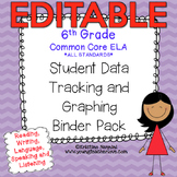 6th Grade Common Core: ELA {Student Data Tracking Binder P