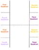 6th Grade Coordinate Graphs Lesson: FOLDABLE & Homework