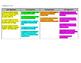 6th Grade ELA CCSS Alignment/Curriculum Map + Social Studi
