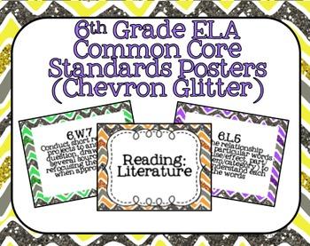 6th Grade ELA Common Core Posters- Chevron Glitter