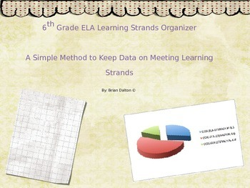 6th Grade ELA Learning Strands Organizer: Keep Data on Lea