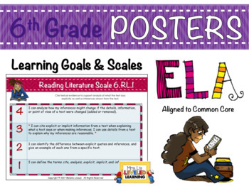 6th Grade ELA Posters with Marzano Scales - Aligned to Com