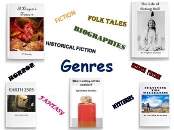 6th Grade English Literature Genre Flashcards