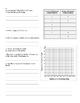 6th Grade Everyday Mathematics / EDM (4) / Math Unit 7 Tes