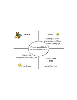 6th Grade Frayer Model Math Vocabulary