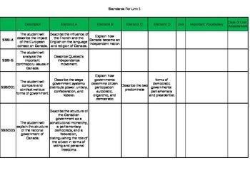 6th Grade Georgia Standards Canada Unit Assessment matrix