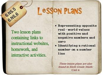 6th Grade Math:  6.NS.5 & 6.NS.6:  Two Lesson Plans
