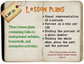 6th Grade Math:  6.RP.3c:  Four Lesson Plans