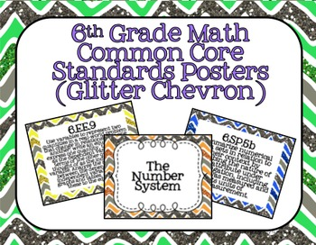 6th Grade Math Common Core Posters- Chevron Glitter
