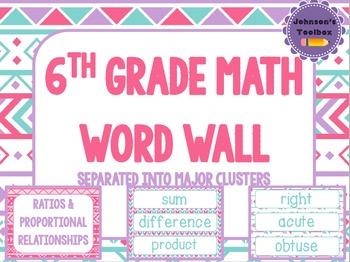6th Grade Math Common Core Word wall - aztec pink purple t