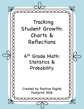6th Grade Math Data Tracker (Bundle) - Statistics & Probability