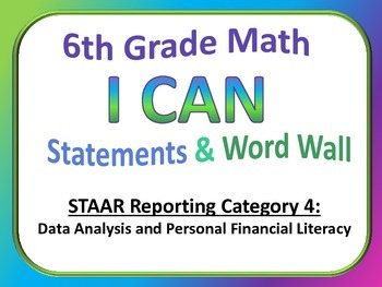 6th Grade Math I Can Statements and Word Wall (Set 4)