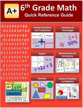 """""""A+ Math"""" 6th Grade Math Quick Reference Guide"""