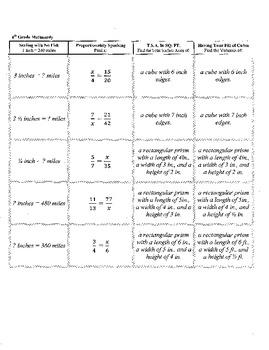 6th Grade Mathnerdy, 20 Jeopardy columns,template,6th Grad