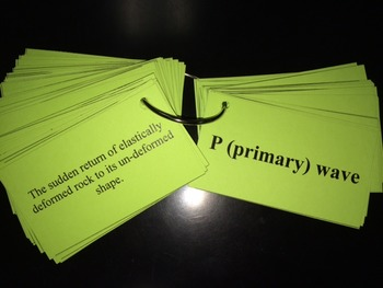 6th Grade Science Earthquake Flashcards