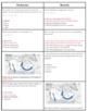 6th Grade Social Studies Spiral Homework: Europe & Canada Units